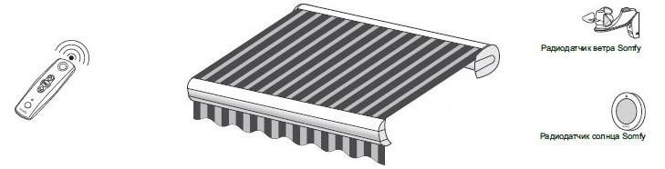 управления одной или группой маркиз, а так же для управления функцией, связанной с датчиками солнечно-ветровой автоматики