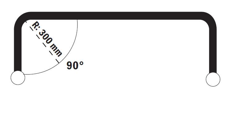 Минимальный радиус карниза при его изгибе и гнутии1