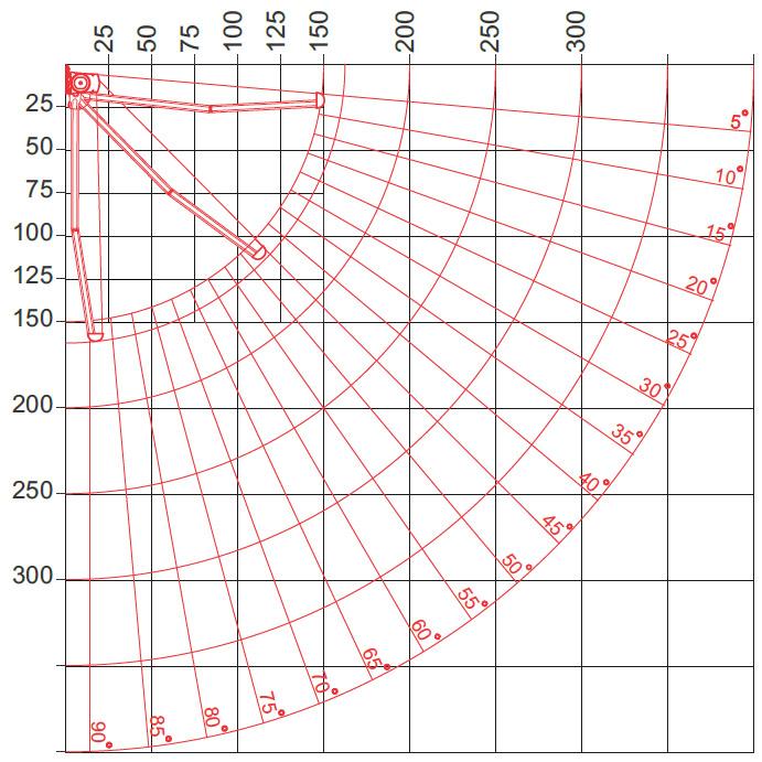 Проекция выноса квссетной маркизы RIVA