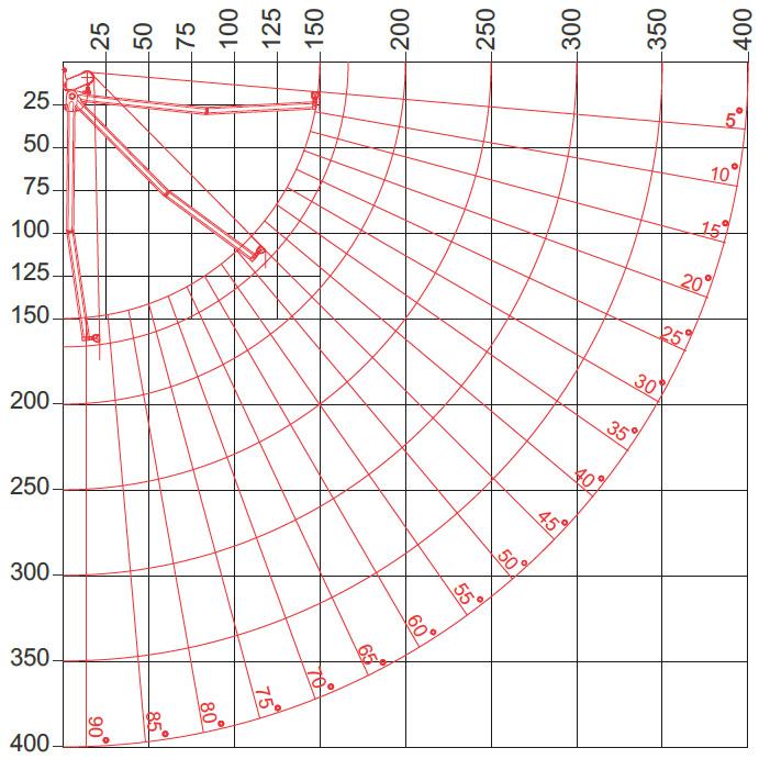Проекция выноса квссетной маркизы VENTURA PREMIUM