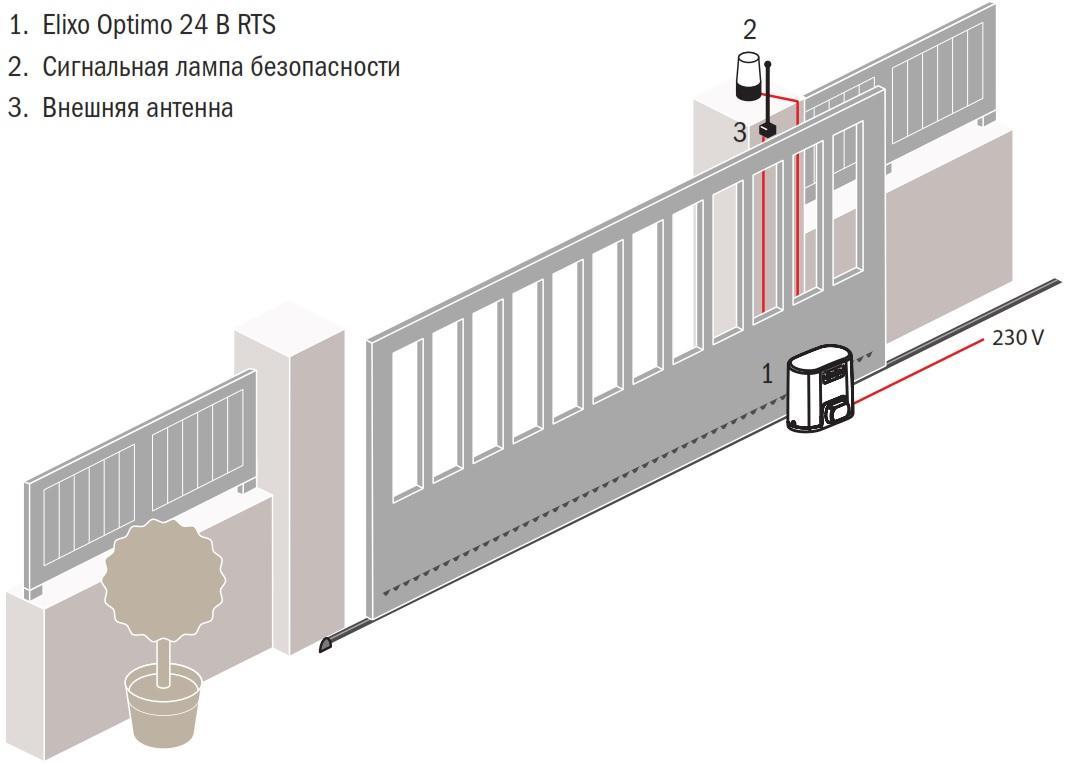 avtomatika_otkatnih_vorot_somfy_elixo_optimo_24_v_rts_standart